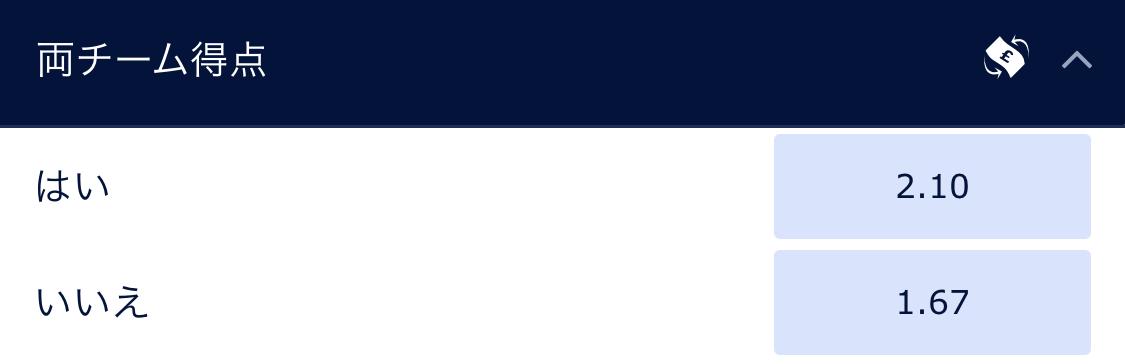 ウィリアムヒルのイングランドとクロアチアの両チーム得点(BTTS)勝敗オッズ